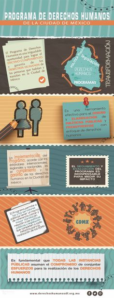Programa de Derechos Humanos de la Ciudad de México  #DerechosHumanos #PDHDF
