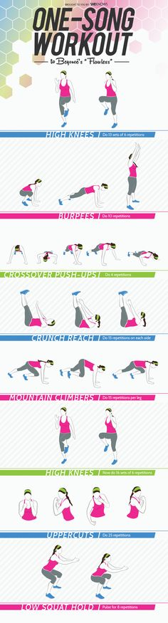 See more here ► Tags: 1 week weight loss diet, week diet plan to lose weight, how lose weight in 2 weeks - One-song workout! I can totally do this to Beyonce. Fitness Workouts, One Song Workouts, Workout Songs, Workout Tips, Lose Fat Fast, Lose Belly Fat, Diet Plans To Lose Weight, How To Lose Weight Fast, Lose 15 Pounds