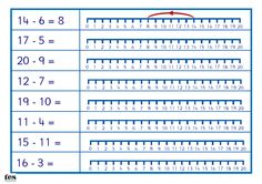 A clearly laid out activity, with number lines to 20 next to each calculation so pupils can draw the 'jumps' to help them get the answer. The first sheet has an example and some basic subtraction calculations while an additional blank template is added so you can create your own