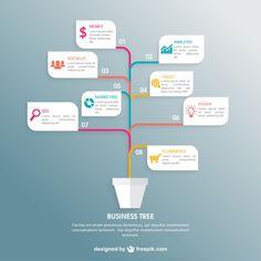 business-tree-infographic_23-2147508783.jpg (626×626)