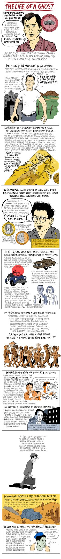 On the anniversary of Jack Kerouac's On the Road, we're taking an illustrated look back at its major players, from Allen Ginsberg to Neal Cassady. Victor Hugo Quotes, Allen Ginsberg, Beat Generation, Typewriter Series, Jack Kerouac, Education Architecture, John Keats, Penguin Random House, Animal Tattoos