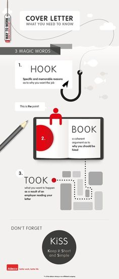 Resume Cover Letter Workforce Pinterest Resume cover letter - what is a cover letter of a resume