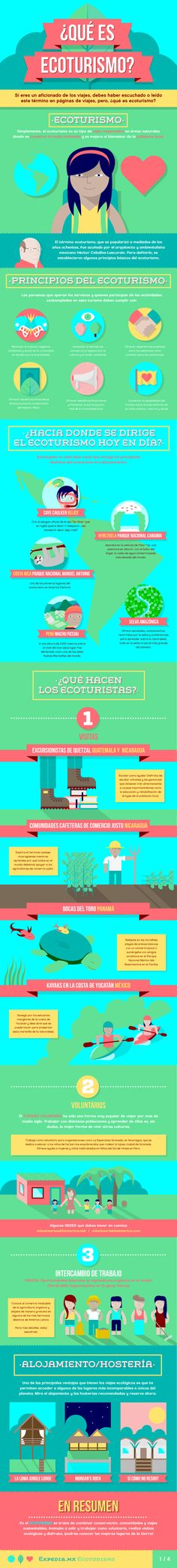 #Infografia #Curiosidades Qué es el Eco-Turismo. #TAVnews