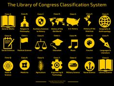 icons for Library of Congress classification
