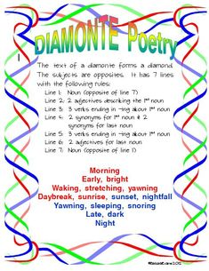Itsabouttimeteachers: More Poetry Month Freebies -- Diamonte Poster