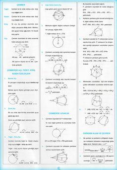 Math Class, Math Teacher, Physics Poster, Math Formulas, Math Notebooks, School Notes, Study Notes, Galaxy Wallpaper, Study Tips