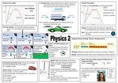 gcse physics revision poster - Google-Suche, #google #physics #poster #revision #suche Physics Lessons, Physics Notes, Science Notes, Aqa Science, Science Biology, Gcse Physics Revision, Physics Paper, General Physics, I Hate School