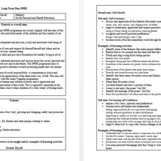 Miss Muinteoir – Page 2 – Mash. Differentiation Strategies, Microsoft Word Document, Teaching Resources, Classroom Resources, Health Education, Assessment, Curriculum, Literacy, Infant