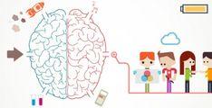 7 consejos para estimular las inteligencias múltiples | El Blog de Educación y TIC