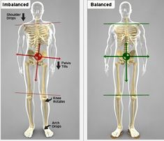 Hip Stability Exercises to correct pevlic imbalances that cause IT Band pain and Runner's Knee Hip Pain, Knee Pain, Back Pain, Foot Pain, Clinique Chiropratique, Yoga Fitness, It Band Syndrome, Orthopedic Sandals, Stability Exercises