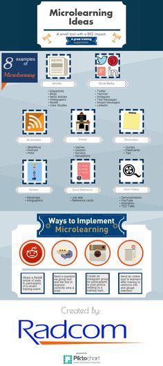 Uses for Microlearning Infograph Educational Psychology, Educational Technology, Apps, Teaching Tools, Teaching Resources, Instructional Design, Instructional Strategies, Learning Theory, Training And Development