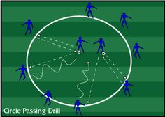 Circle Passing Combination Drill