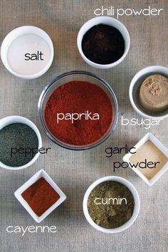 Kickin' BBQ Spice Rub {www.mylifeasamrs.com}