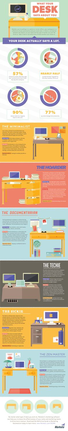 What Your Desk Says About You     ----   I wonder what about the author's desks?