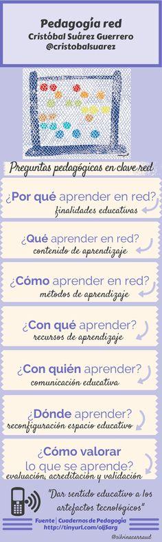 http://educacion-virtualidad.blogspot.com.es/