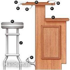 Standard dimensions and parts #Basement bar