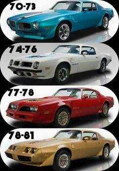 Concept cars pontiac firebird trans am, pontiac firebird pontiac firebird 1973 ponti Luxury Sports Cars, Pontiac Cars, Pontiac Firebird Trans Am, Firebird Formula, Pontiac 2017, Firebird Car, Muscle Cars Vintage, Vintage Cars, Buick