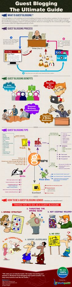 The Ultimate Guide to Guest Blogging – Infographics.
