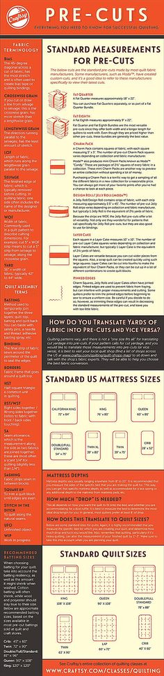 Comprehensive quilt terms guide http://www.craftsy.com/quilting/standard-precut-measurements-quilting