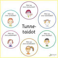 Tunnetaidot - Värinautit Finnish Language, Finland, Kindergarten, Mindfulness, Teaching, Education, Feelings, School, Speech Language Therapy