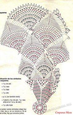 See how beautiful this dress for girls crochet yarn store - FREE PATTERNS Filet Crochet, Crochet Doily Diagram, Crochet Mandala Pattern, Crochet Chart, Thread Crochet, Crochet Patterns, Easy Crochet, Crochet Tablecloth Pattern, Crochet Baby Dress Pattern
