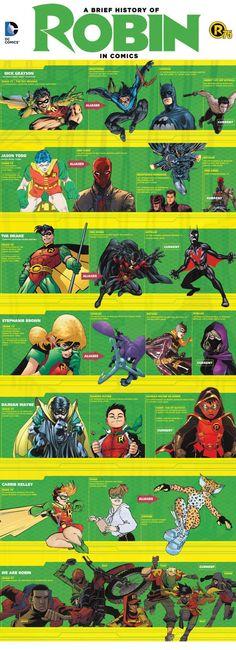 DC Entertainment Reveals Plans to Celebrate 75 Years of Robin - Comic Vine Robin Comics, Batman Robin, Marvel Dc Comics, Batman All Robins, Robin Superhero, Joker Batman, Nightwing, Batgirl, Catwoman