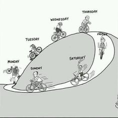 Cycle Cartoons