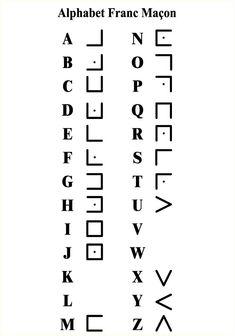 Sign Language Alphabet, Alphabet Symbols, Phonetic Alphabet, Alphabet Writing, Occult Symbols, Masonic Symbols, Shaman Symbols, Masonic Art, Typography