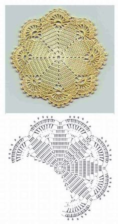 When I was a little girl, I started to crochet. This small motif was my first work, so I did it again now. Crochet Doily Diagram, Crochet Doily Patterns, Crochet Chart, Thread Crochet, Crochet Designs, Crochet Stitches, Crochet Dollies, Crochet Flowers, Crochet Lace