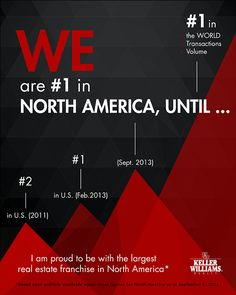 Keller Williams Realty is proud to be the #1 real estate franchise in North America by agent count!