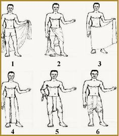 Indian Dhoti Dhoti Kurta How To Wear A Dhoti How To Tie Dhoti-- I get lost after step three!