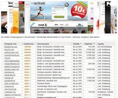 Übersicht über alle deutsche Shopping-Clubs #Shoppingclub