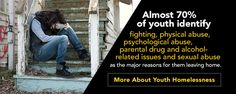 Discover and share Homeless Youth Quotes. Explore our collection of motivational and famous quotes by authors you know and love. Youth Quotes, Homeless Veterans, Leaving Home, Famous Quotes, Drugs, Psychology, Parenting, Author, Psicologia