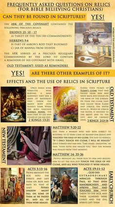 Bible and Relics