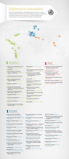 Diplomacia innovadora 2012-2013 | #albertobokos