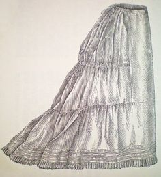 Trained Petticoat—Harpers Bazar, 1876