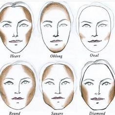 determining your face shape is the first and most important step when highlighting and contouring. For each Face shape there is a slightly different placement of the highlight and contour(HAC). Here is is picture to help figure out your shape and where to contour!
