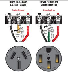 how to install a 220 volt 4 wire outlet garage workshop rh pinterest com electrical outlet wiring 4 wires outlet wiring 4 wires