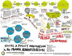 Cool facilitated graphic, Social & Policy Innovation in the Obama Admin 1o2 by dpict.info, via Flickr