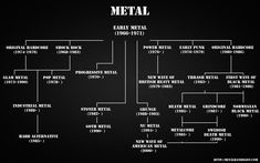 Heavy Metal Wallpaper and Background Image Heavy Metal Art, Metal Fan, Heavy Metal Bands, Glam Metal, Industrial Metal, Metal Meme, Band Wallpapers, Metallic Wallpaper, Wallpaper Desktop