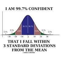 Statistics humor. 97% confidence with 3 standard deviations! guaranteed!