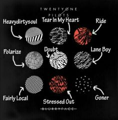 twenty one pilots and blurryface image