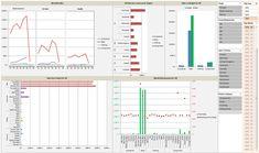 PowerPivot Example: Building a Dashboard with PowerPivot Computer Shortcut Keys, Computer Tips, Microsoft Excel, Microsoft Office, Hvac Installation, Business Advisor, Work Tools, Business Intelligence, Report Template