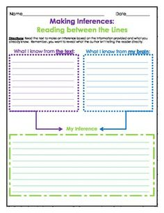 FREE Graphic Organizer: Making Inferences - 1 graphic organizer Directions: Read the text to make an inference based on the information provided and what you already know. Remember, you want to reveal what the author isn't telling the reader directly. Comprehension Strategies, Reading Strategies, Reading Activities, Teaching Reading, Reading Comprehension, Guided Reading, Inference Activities, Reading Tutoring, Reading Assessment