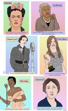 Revolutionary Women in the Arts. RevolutionaryWomen in Sports. RevolutionaryWomenin Politics.
