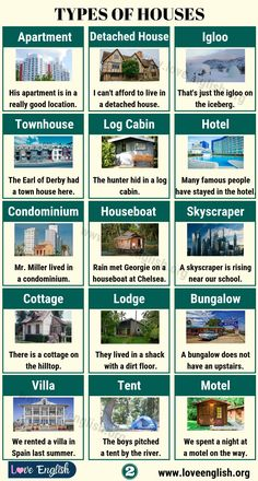 Different Types of Houses around the World - ESL Teacher English Tips, English Study, English Class, English Lessons, English Vocabulary Words, Learn English Words, English Grammar, English Language Learning, Teaching English