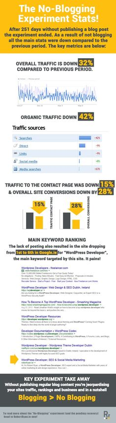 37 Best Infographics Images On Pinterest Info Graphics Computer