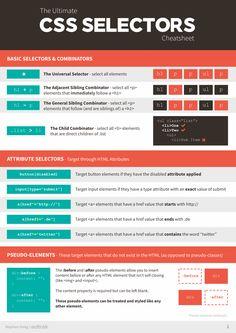 The Ultimate CSS Selectors Cheatsheet 1 Web Design Examples, Web Design Tools, Web Design Quotes, Web Ui Design, Web Design Tutorials, Web Design Trends, Design Design, Basic Computer Programming, Learn Computer Coding