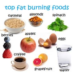top fat burning foods-except the grapefruit, I got this covered-now avoid the other junk and I will be on my way.