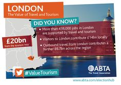 More than 438,000 people in London are dependent on a thriving travel and tourism sector for their livelihoods. Around a third of travel and tourism jobs are held by young people (aged 16-24), compared to just 12% of all jobs in the wider economy. Show that you #ValueTourism ahead of the May General Election #GE2015.